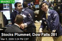 Stocks Plummet; Dow Falls 281