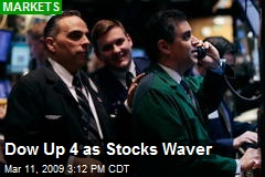 Dow Up 4 as Stocks Waver