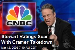 Stewart Ratings Soar With Cramer Takedown