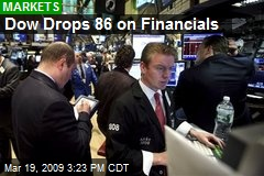 Dow Drops 86 on Financials