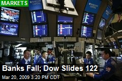 Banks Fall; Dow Slides 122