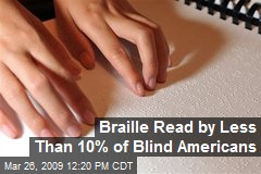 Braille Read by Less Than 10% of Blind Americans