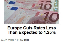 Europe Cuts Rates Less Than Expected to 1.25%