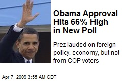 Obama Approval Hits 66% High in New Poll