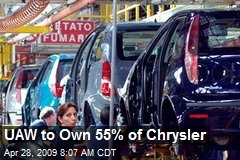 UAW to Own 55% of Chrysler