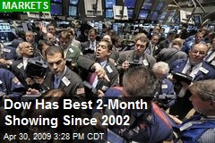 Dow Has Best 2-Month Showing Since 2002