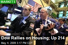 Dow Rallies on Housing; Up 214
