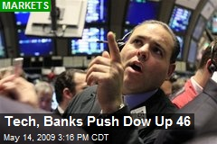 Tech, Banks Push Dow Up 46