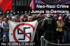 Neo-Nazi Crime Jumps in Germany