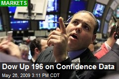 Dow Up 196 on Confidence Data