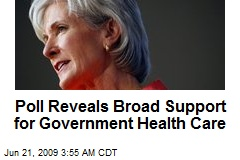 Poll Reveals Broad Support for Government Health Care