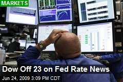 Dow Off 23 on Fed Rate News