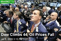 Dow Climbs 44; Oil Prices Fall