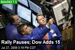 Rally Pauses; Dow Adds 15