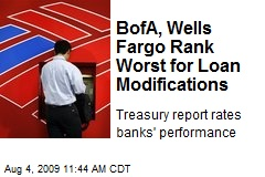 BofA, Wells Fargo Rank Worst for Loan Modifications