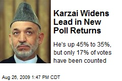 Karzai Widens Lead in New Poll Returns