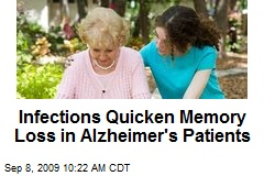 Infections Quicken Memory Loss in Alzheimer's Patients