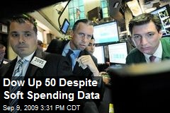Dow Up 50 Despite Soft Spending Data