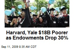 Harvard, Yale $18B Poorer as Endowments Drop 30%