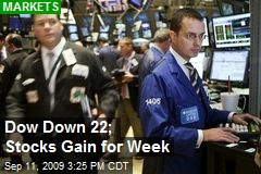 Dow Down 22; Stocks Gain for Week