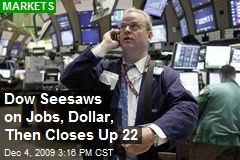 Dow Seesaws on Jobs, Dollar, Then Closes Up 22
