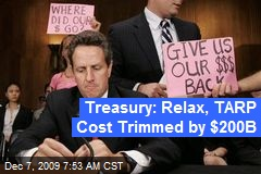 Treasury: Relax, TARP Cost Trimmed by $200B