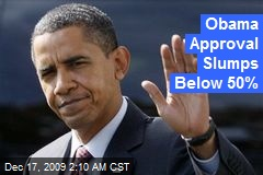 Obama Approval Slumps Below 50%