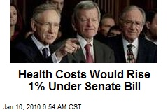 Health Costs Would Rise 1% Under Senate Bill