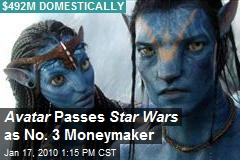 Avatar Passes Star Wars as No. 3 Moneymaker