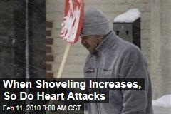 When Shoveling Increases, So Do Heart Attacks
