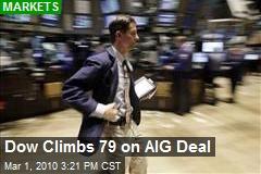 Dow Climbs 79 on AIG Deal
