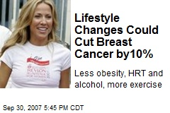 Lifestyle Changes Could Cut Breast Cancer by10%