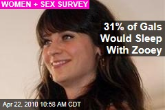 31% of Gals Would Sleep With Zooey