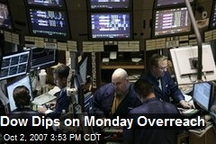 Dow Dips on Monday Overreach