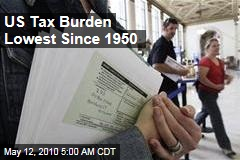 US Tax Burden Lowest Since 1950