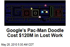 Google Pac-Man Doodle 'Cost $120M in Lost Work'
