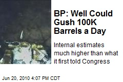 BP: Well Could Gush 100K Barrels a Day