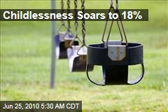 Childlessness Soars to 18%