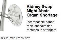 Kidney Swap Might Abate Organ Shortage