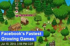 Facebook's Fastest Growing Games