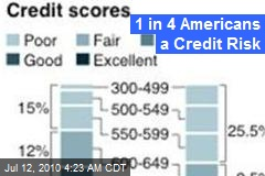 1 in 4 Americans a Credit Risk