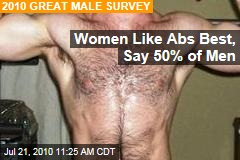 Women Like Abs Best, Say 50% of Men
