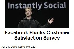 Facebook Flunks Customer Satisfaction Survey