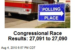 Congressional Race Results: 27,091 to 27,090